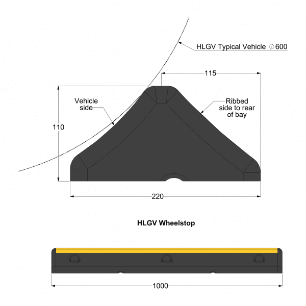 HLGV-Radstopper
