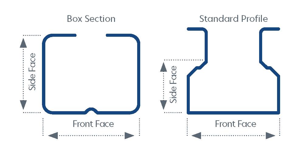 Eco Rack Diagram